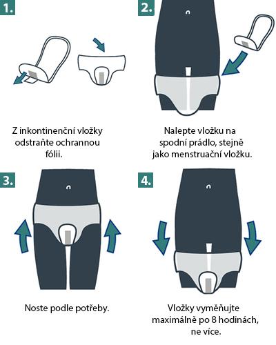 Způsob použití inkontinenčních vložek MoliCare Lady